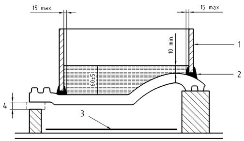 Εικόνα 2: Διάταξη μεθόδου δοκιμής 2 1. Πλαίσιο, 2. Υδατοστεγές υλικό (