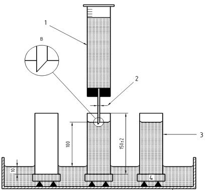 Εικόνα 1:Εργαστηριακή διάταξη μεθόδου δοκιμής 1 1.Διαβαθισμένος σωλήνας δοκιμής, 2.Σωλήνας συνεχούς παροχής, 3.Σωλήνας αναφοράς εξάτμισης, 4. Γυάλινη πλάκα